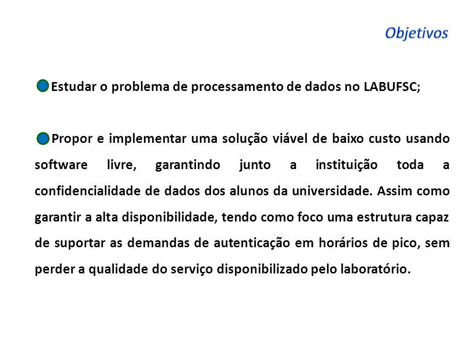 Estudar o problema de processamento de dados no LABUFSC; Propor e implementar uma solução viável de baixo custo usando software livre, garantindo junt