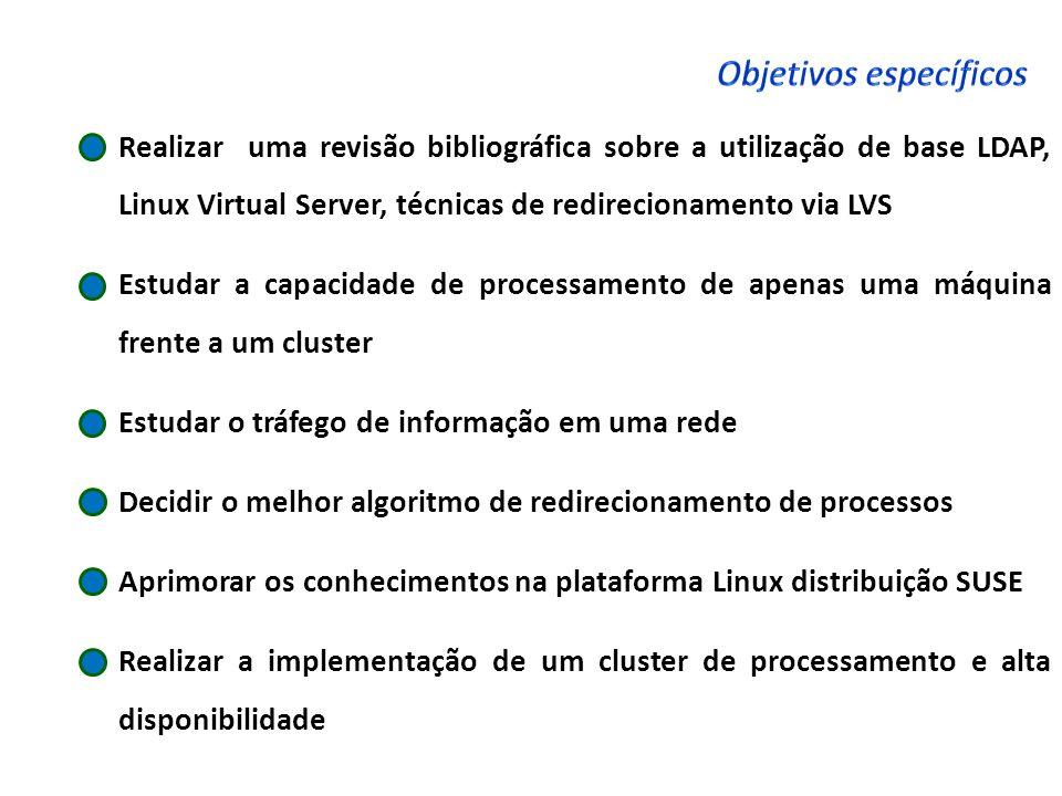 Realizar uma revisão bibliográfica sobre a utilização de base LDAP, Linux Virtual Server, técnicas de redirecionamento via LVS Estudar a capacidade de