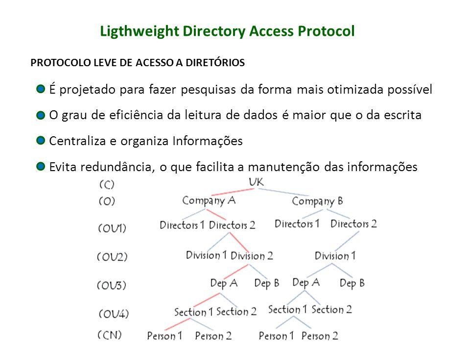 Ligthweight Directory Access Protocol ; PROTOCOLO LEVE DE ACESSO A DIRETÓRIOS É projetado para fazer pesquisas da forma mais otimizada possível O grau