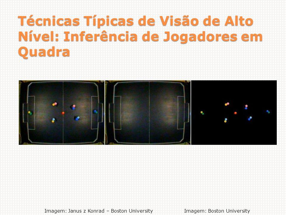 Imagem: Janus z Konrad – Boston UniversityImagem: Boston University Técnicas Típicas de Visão de Alto Nível: Inferência de Jogadores em Quadra