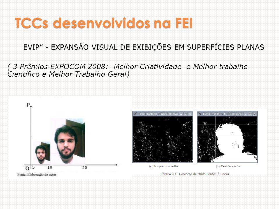 TCCs desenvolvidos na FEI EVIP - EXPANSÃO VISUAL DE EXIBIÇÕES EM SUPERFÍCIES PLANAS ( 3 Prêmios EXPOCOM 2008: Melhor Criatividade e Melhor trabalho Científico e Melhor Trabalho Geral)