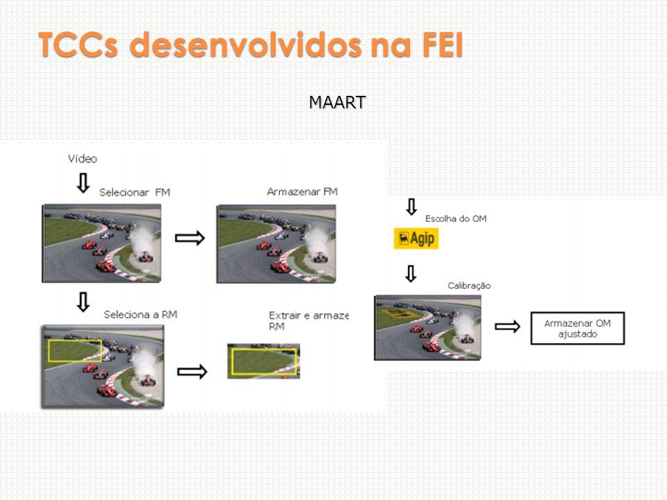 TCCs desenvolvidos na FEI MAART
