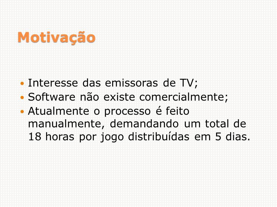 Motivação Interesse das emissoras de TV; Software não existe comercialmente; Atualmente o processo é feito manualmente, demandando um total de 18 horas por jogo distribuídas em 5 dias.