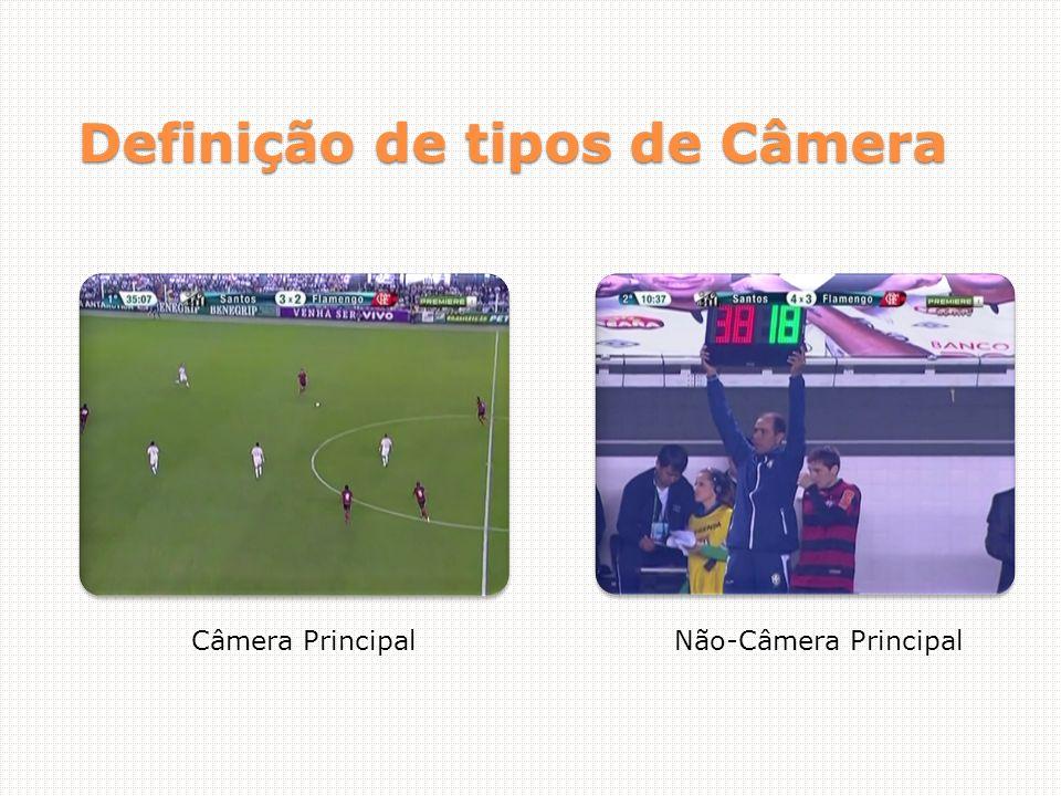Definição de tipos de Câmera Câmera Principal Não-Câmera Principal