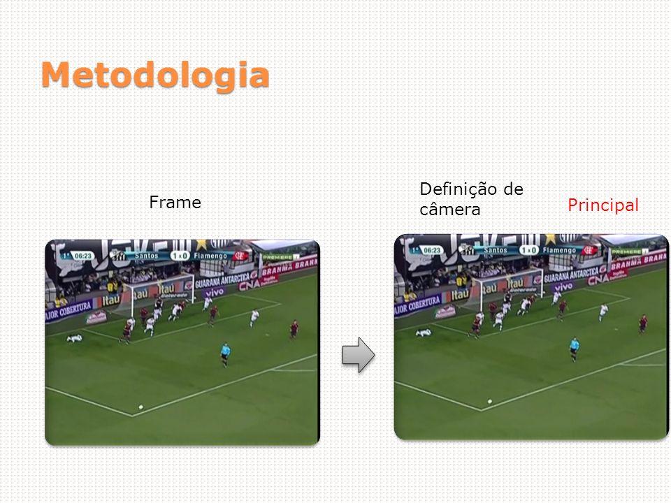 Metodologia Frame Definição de câmera Principal