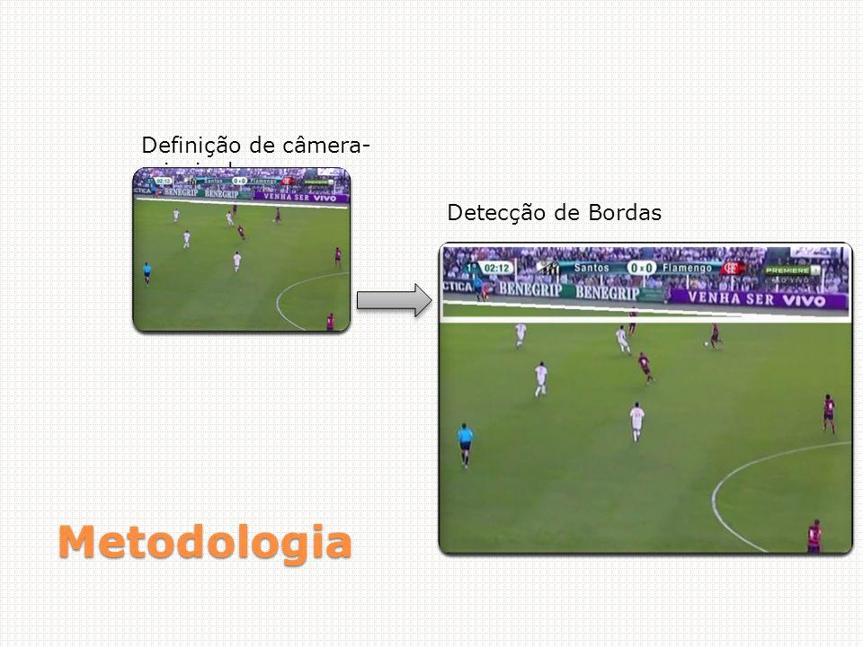 Metodologia Definição de câmera- principal Detecção de Bordas