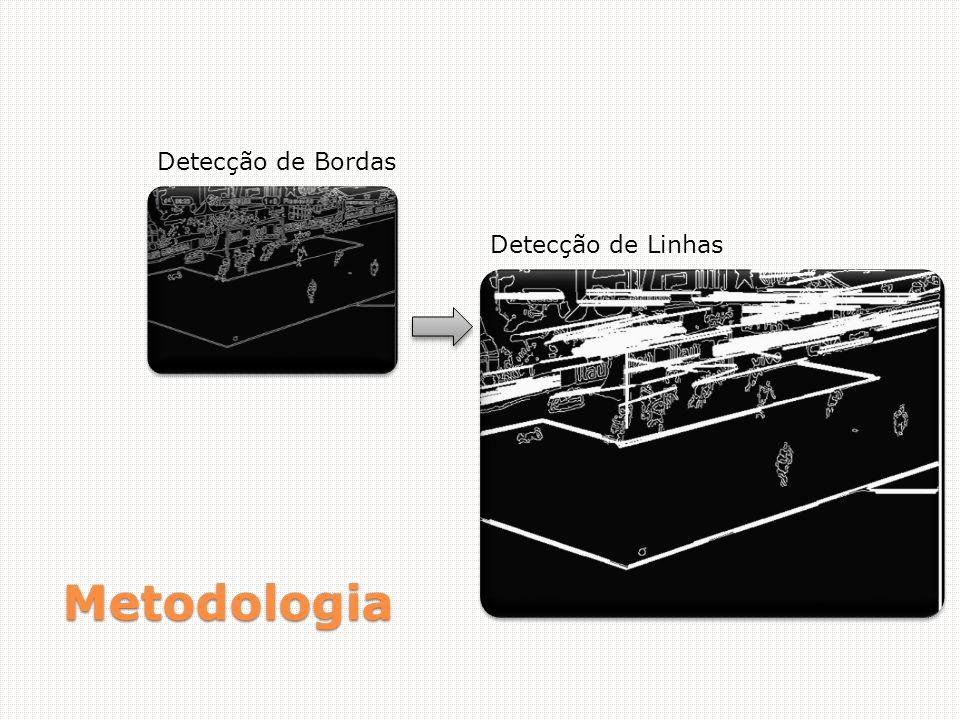 Metodologia Detecção de Linhas