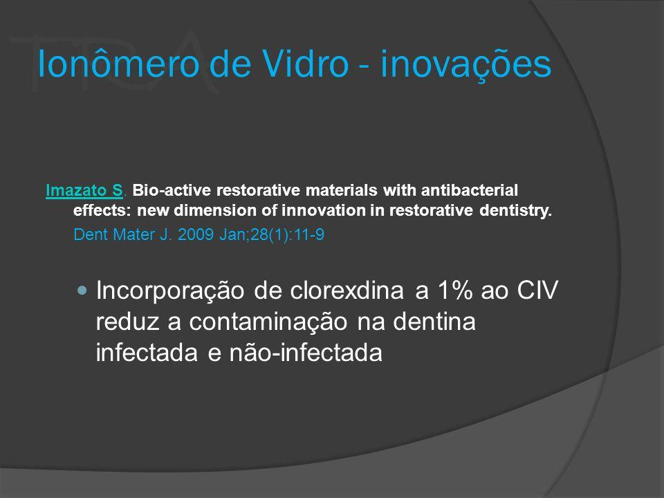 TRA Ionômero de Vidro - inovações Imazato SImazato S. Bio-active restorative materials with antibacterial effects: new dimension of innovation in rest