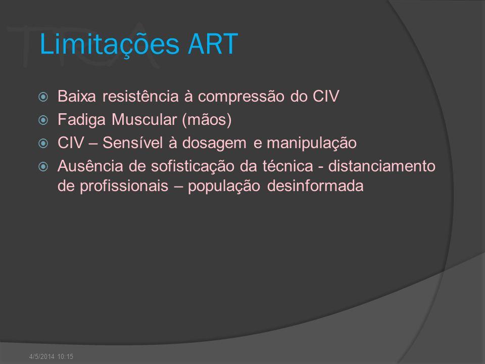 TRA Limitações ART Baixa resistência à compressão do CIV Fadiga Muscular (mãos) CIV – Sensível à dosagem e manipulação Ausência de sofisticação da téc