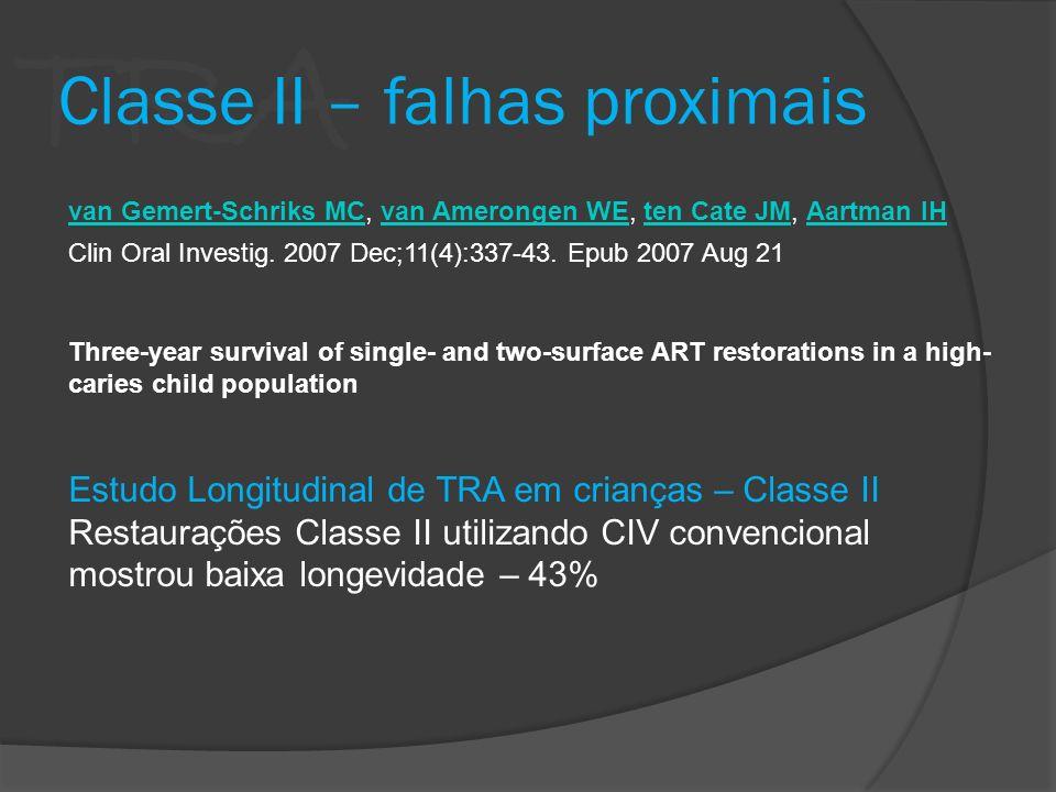 TRA Classe II – falhas proximais Clin Oral Investig. 2007 Dec;11(4):337-43. Epub 2007 Aug 21 van Gemert-Schriks MCvan Gemert-Schriks MC, van Amerongen