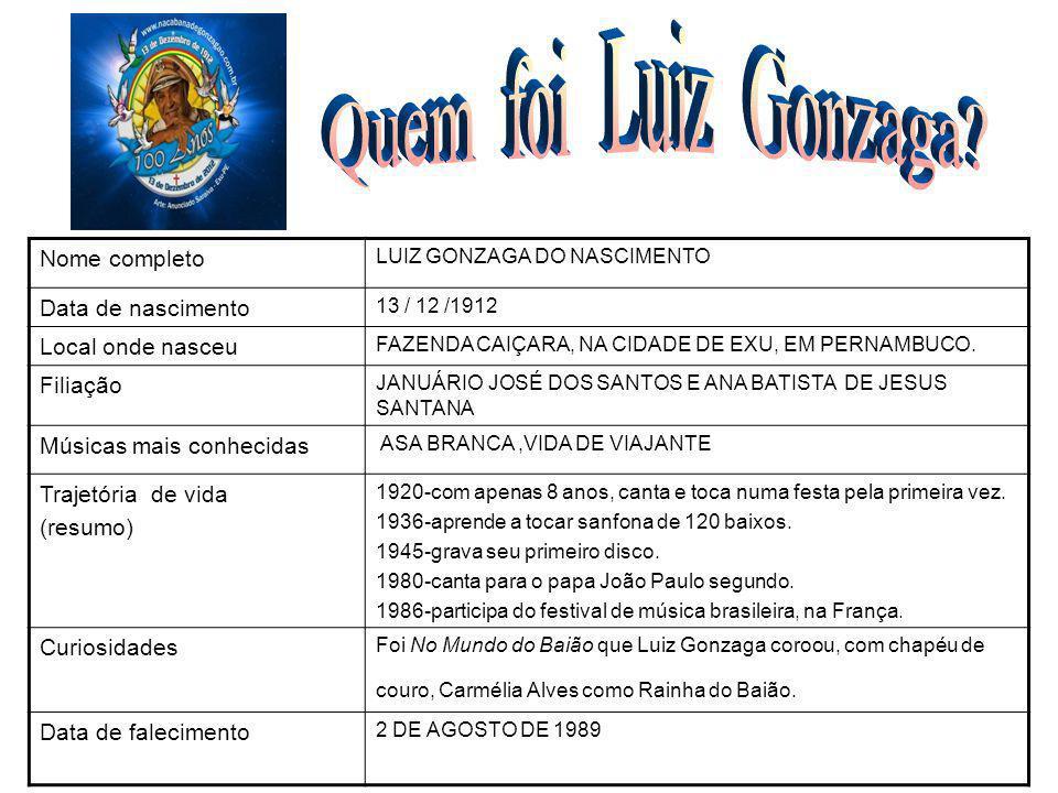 Nome completo LUIZ GONZAGA DO NASCIMENTO Data de nascimento 13 / 12 /1912 Local onde nasceu FAZENDA CAIÇARA, NA CIDADE DE EXU, EM PERNAMBUCO.