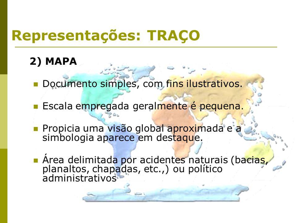 2) MAPA Documento simples, com fins ilustrativos. Escala empregada geralmente é pequena. Propicia uma visão global aproximada e a simbologia aparece e