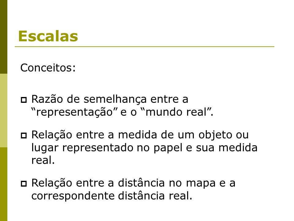 Escalas Conceitos: Razão de semelhança entre a representação e o mundo real. Relação entre a medida de um objeto ou lugar representado no papel e sua