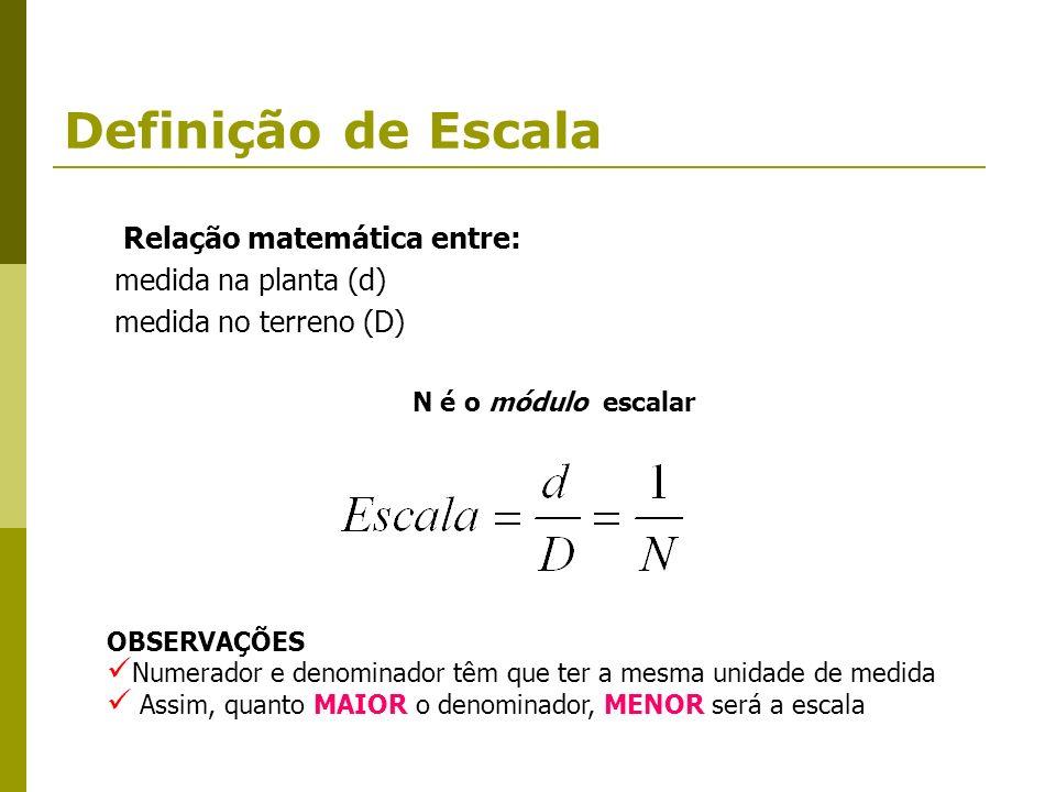 Definição de Escala Relação matemática entre: medida na planta (d) medida no terreno (D) N é o módulo escalar OBSERVAÇÕES Numerador e denominador têm