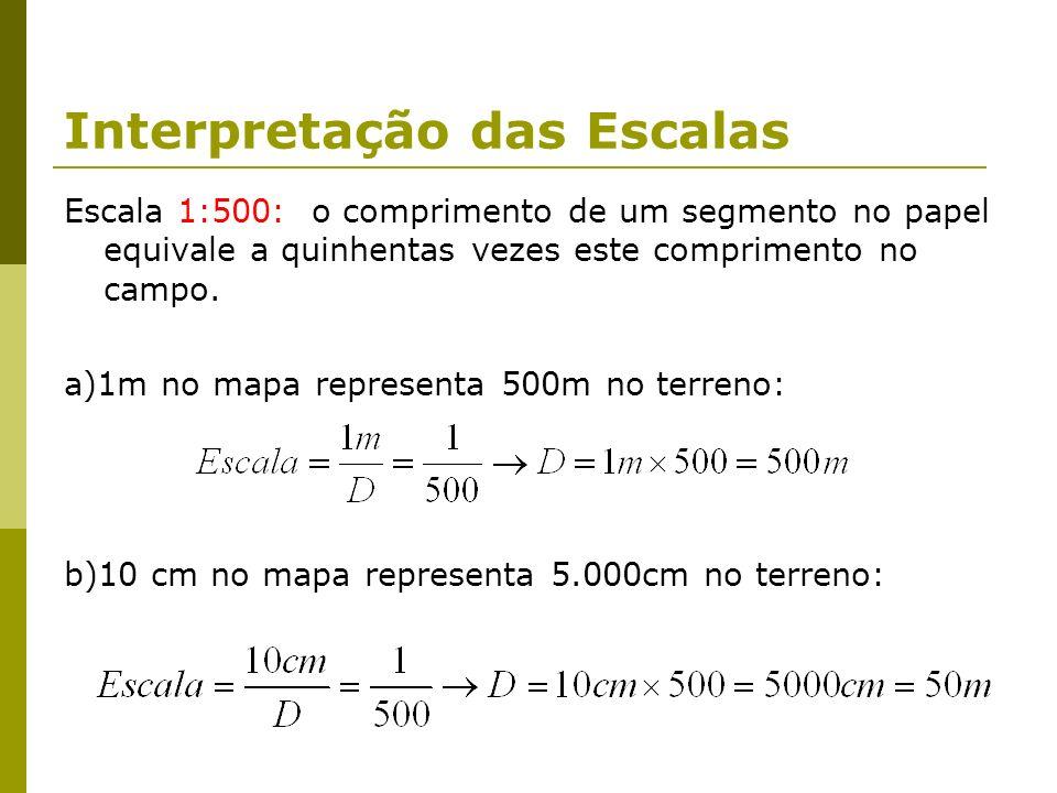 Interpretação das Escalas Escala 1:500: o comprimento de um segmento no papel equivale a quinhentas vezes este comprimento no campo. a)1m no mapa repr