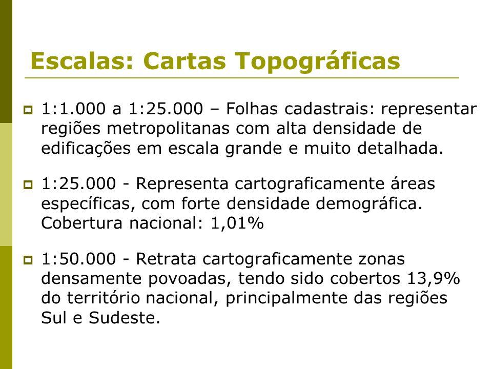 Escalas: Cartas Topográficas 1:1.000 a 1:25.000 – Folhas cadastrais: representar regiões metropolitanas com alta densidade de edificações em escala gr