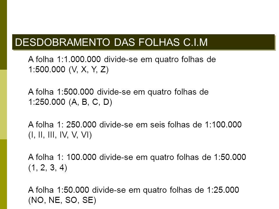 DESDOBRAMENTO DAS FOLHAS C.I.M A folha 1:1.000.000 divide-se em quatro folhas de 1:500.000 (V, X, Y, Z) A folha 1:500.000 divide-se em quatro folhas d