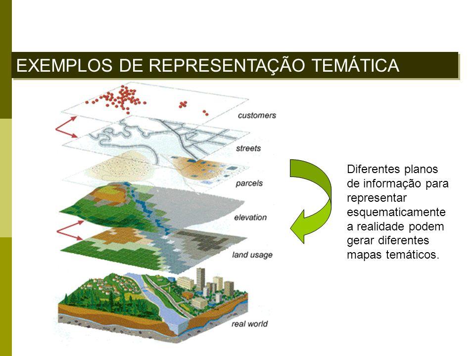 EXEMPLOS DE REPRESENTAÇÃO TEMÁTICA Diferentes planos de informação para representar esquematicamente a realidade podem gerar diferentes mapas temático