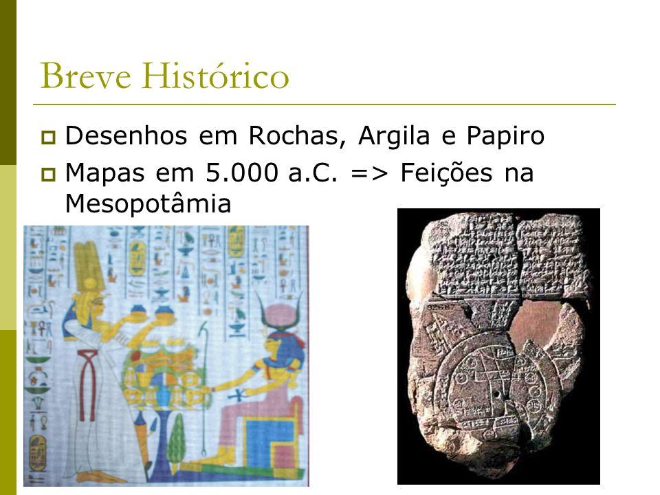 Breve Histórico Desenhos em Rochas, Argila e Papiro Mapas em 5.000 a.C. => Feições na Mesopotâmia