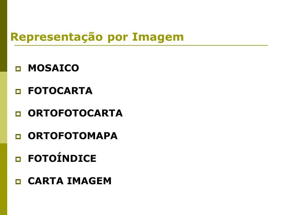 MOSAICO FOTOCARTA ORTOFOTOCARTA ORTOFOTOMAPA FOTOÍNDICE CARTA IMAGEM Representação por Imagem