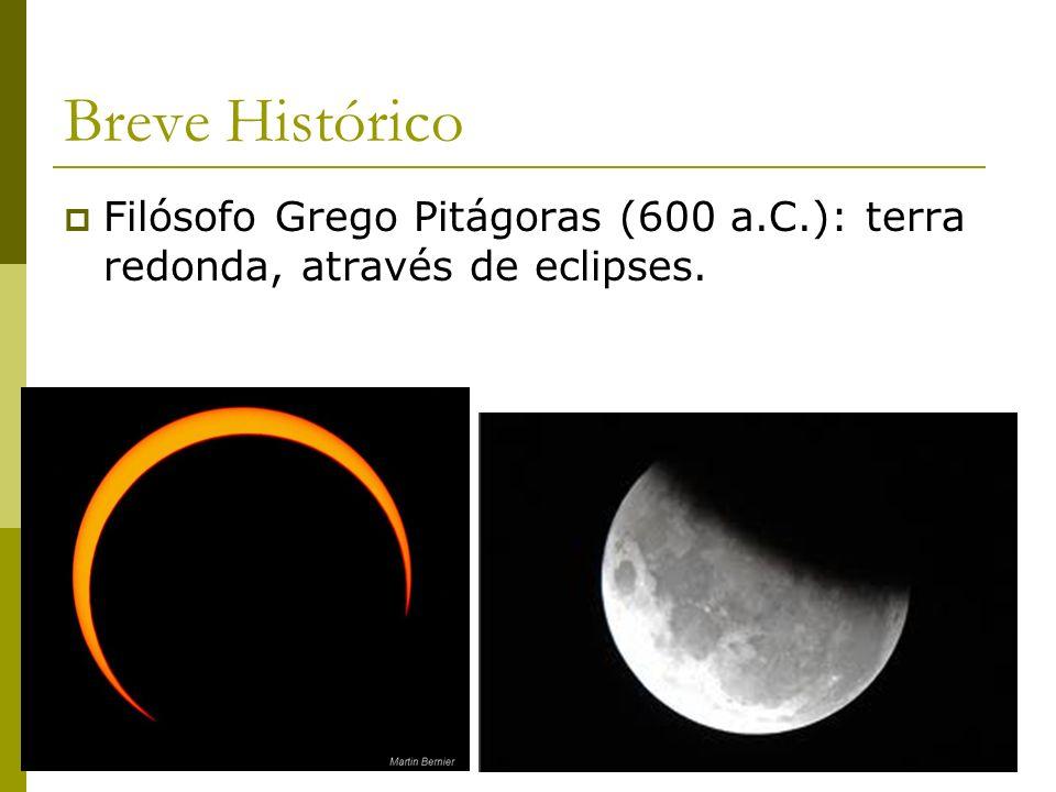 Filósofo Grego Pitágoras (600 a.C.): terra redonda, através de eclipses. Breve Histórico