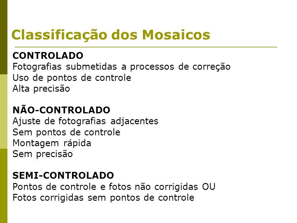 CONTROLADO Fotografias submetidas a processos de correção Uso de pontos de controle Alta precisão NÃO-CONTROLADO Ajuste de fotografias adjacentes Sem
