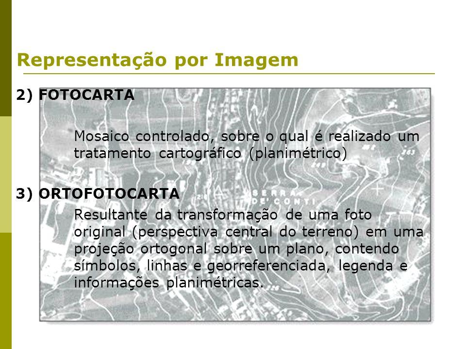 2) FOTOCARTA Mosaico controlado, sobre o qual é realizado um tratamento cartográfico (planimétrico) 3) ORTOFOTOCARTA Resultante da transformação de um