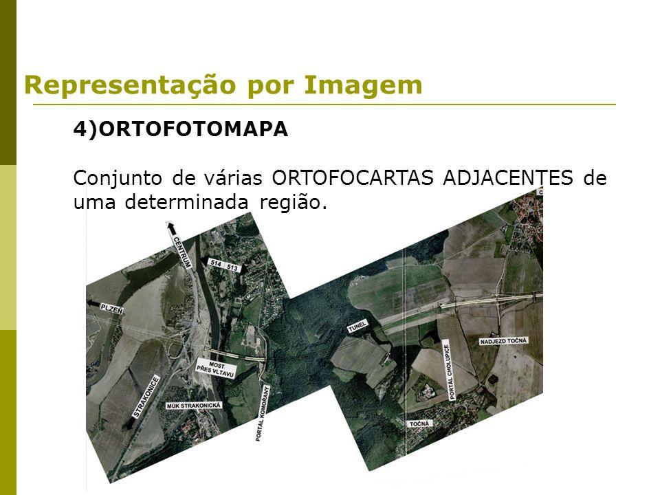 4)ORTOFOTOMAPA Conjunto de várias ORTOFOCARTAS ADJACENTES de uma determinada região. Representação por Imagem