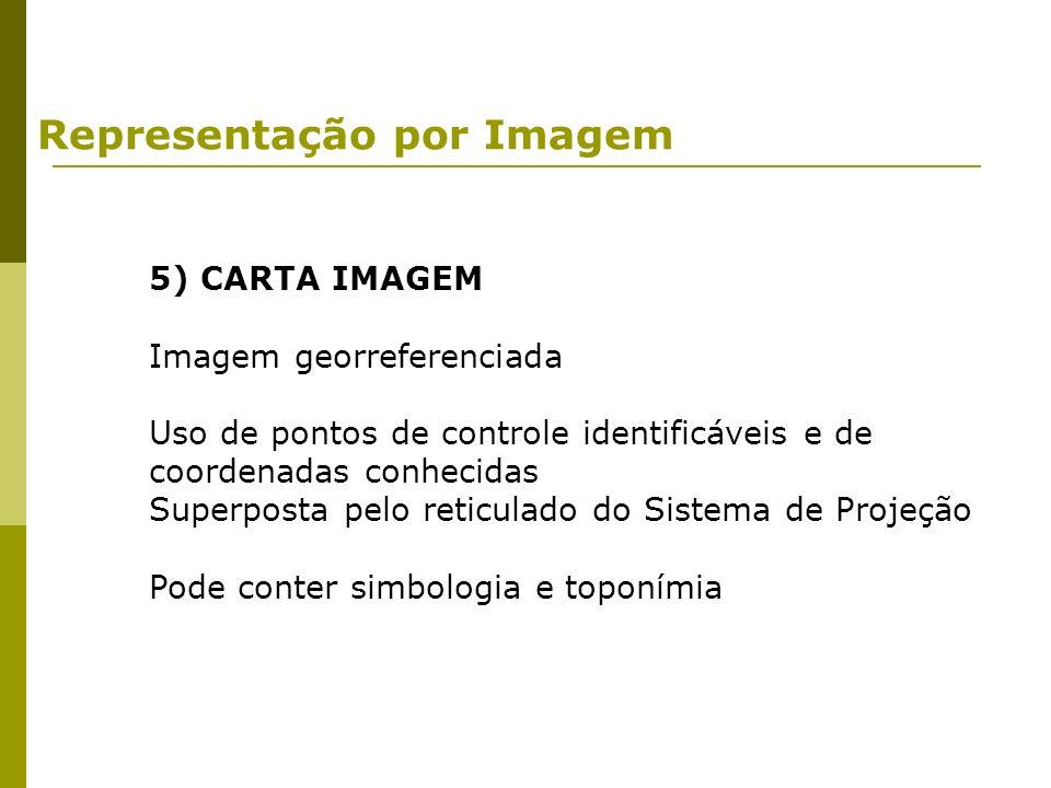 5) CARTA IMAGEM Imagem georreferenciada Uso de pontos de controle identificáveis e de coordenadas conhecidas Superposta pelo reticulado do Sistema de