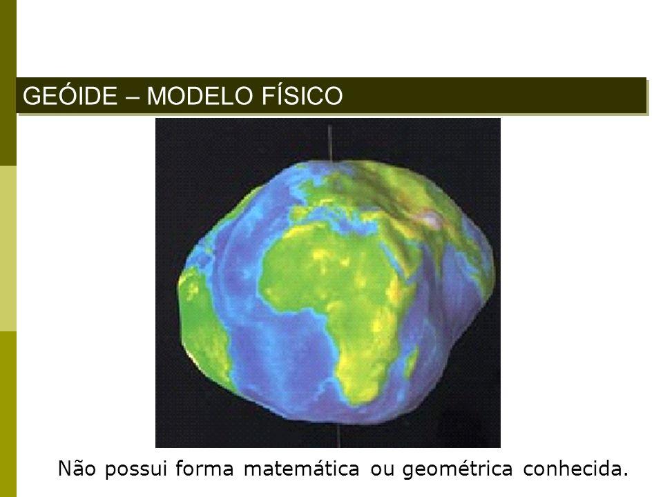 GEÓIDE – MODELO FÍSICO Não possui forma matemática ou geométrica conhecida.