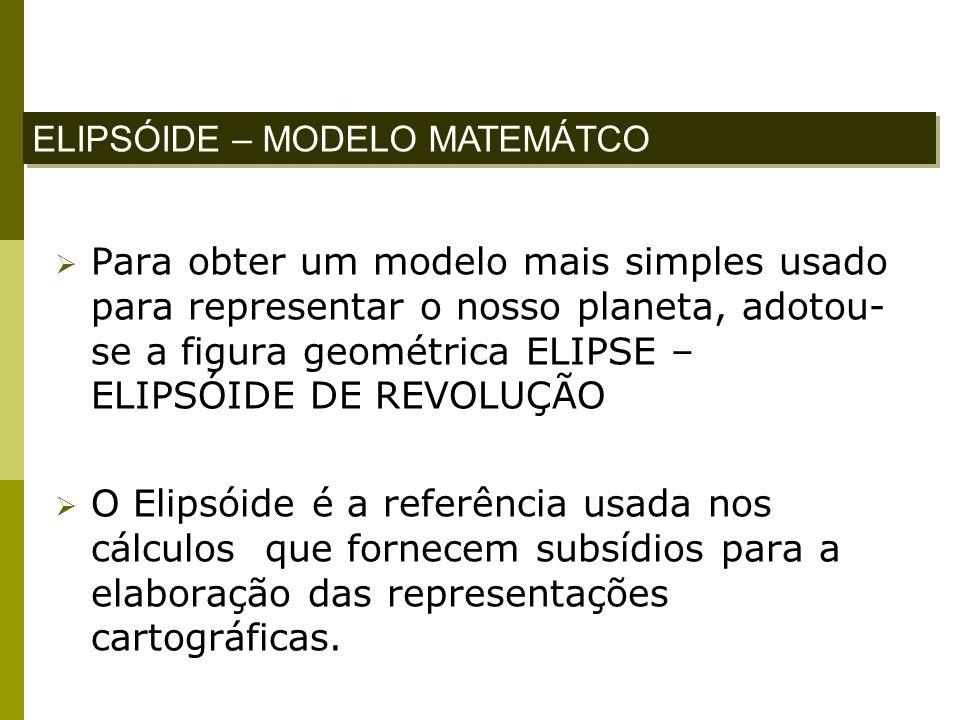 Para obter um modelo mais simples usado para representar o nosso planeta, adotou- se a figura geométrica ELIPSE – ELIPSÓIDE DE REVOLUÇÃO O Elipsóide é