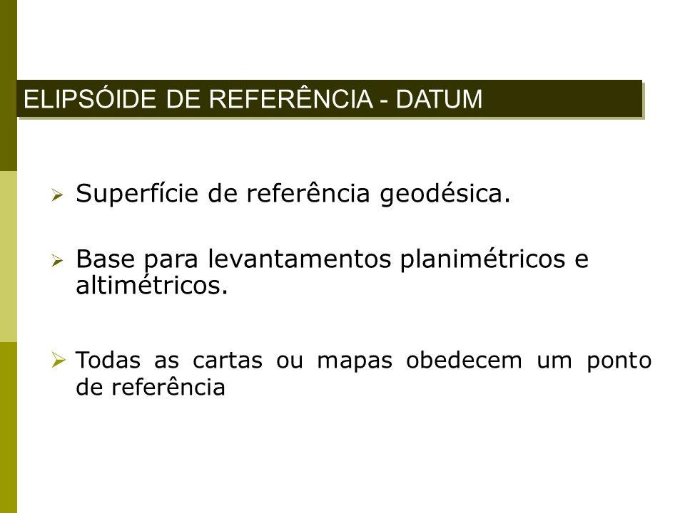 Superfície de referência geodésica. Base para levantamentos planimétricos e altimétricos. Todas as cartas ou mapas obedecem um ponto de referência ELI