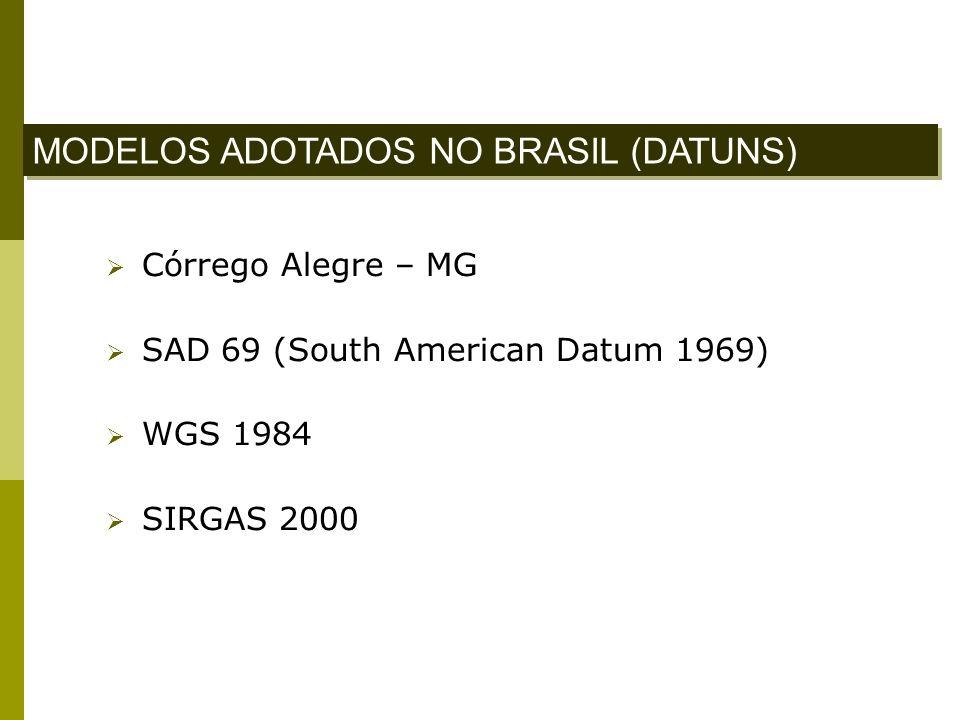 Córrego Alegre – MG SAD 69 (South American Datum 1969) WGS 1984 SIRGAS 2000 MODELOS ADOTADOS NO BRASIL (DATUNS)