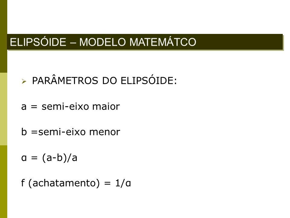 ELIPSÓIDE – MODELO MATEMÁTCO PARÂMETROS DO ELIPSÓIDE: a = semi-eixo maior b =semi-eixo menor α = (a-b)/a f (achatamento) = 1/α