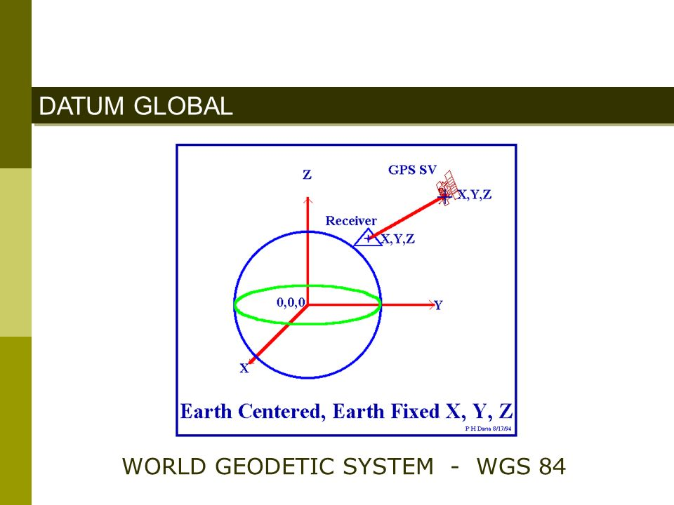WORLD GEODETIC SYSTEM - WGS 84 DATUM GLOBAL