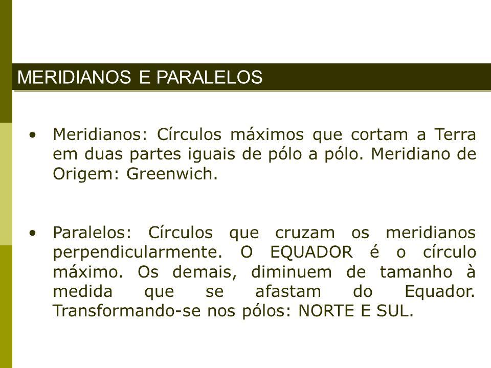 MERIDIANOS E PARALELOS Meridianos: Círculos máximos que cortam a Terra em duas partes iguais de pólo a pólo. Meridiano de Origem: Greenwich. Paralelos