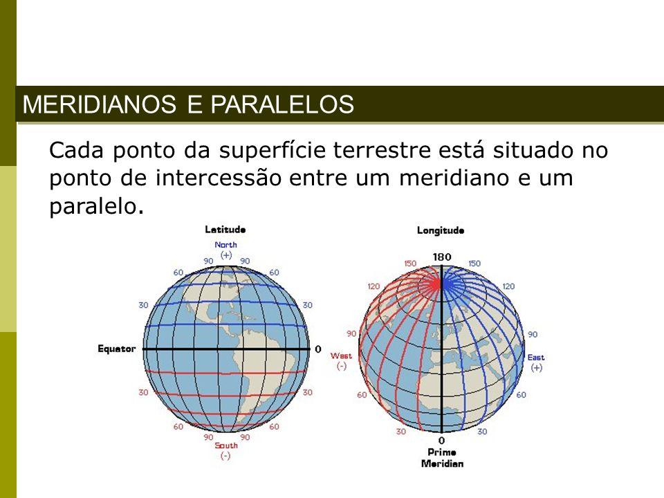 Cada ponto da superfície terrestre está situado no ponto de intercessão entre um meridiano e um paralelo. MERIDIANOS E PARALELOS