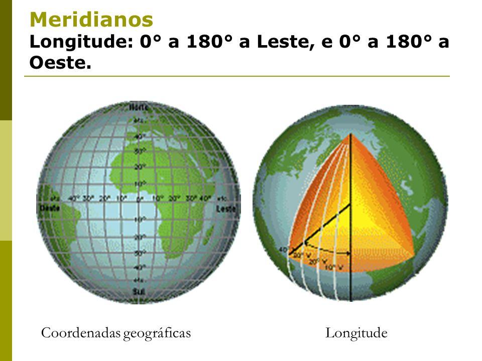 Meridianos Longitude: 0° a 180° a Leste, e 0° a 180° a Oeste. Coordenadas geográficasLongitude