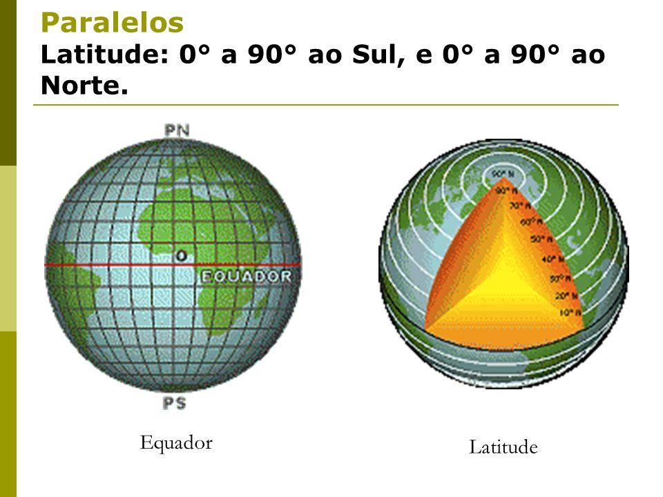 Paralelos Latitude: 0° a 90° ao Sul, e 0° a 90° ao Norte. Equador Latitude