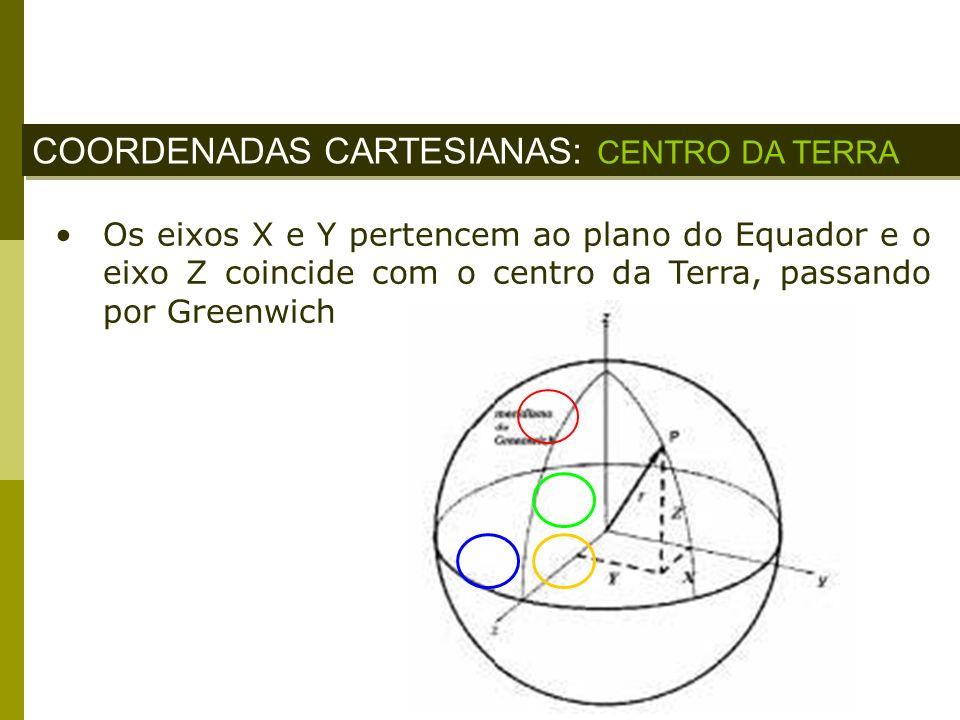 COORDENADAS CARTESIANAS: CENTRO DA TERRA Os eixos X e Y pertencem ao plano do Equador e o eixo Z coincide com o centro da Terra, passando por Greenwic