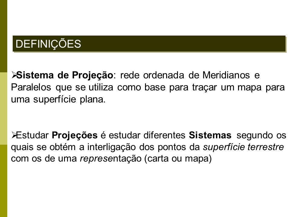 Sistema de Projeção: rede ordenada de Meridianos e Paralelos que se utiliza como base para traçar um mapa para uma superfície plana. Estudar Projeções