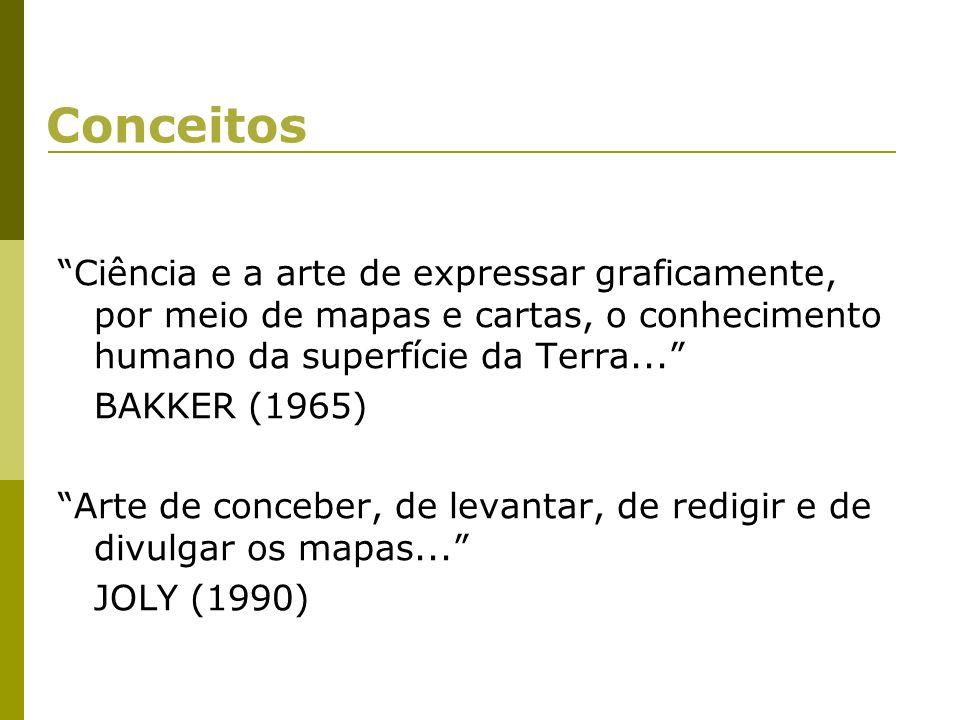 Ciência e a arte de expressar graficamente, por meio de mapas e cartas, o conhecimento humano da superfície da Terra... BAKKER (1965) Arte de conceber