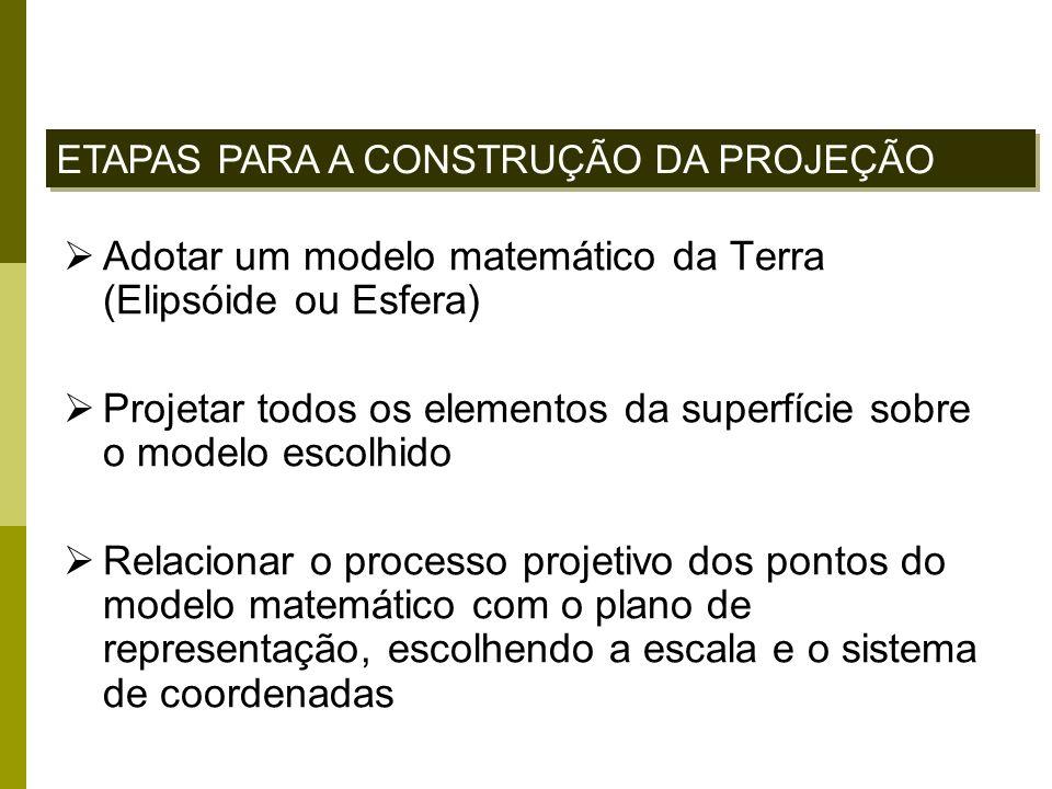 Adotar um modelo matemático da Terra (Elipsóide ou Esfera) Projetar todos os elementos da superfície sobre o modelo escolhido Relacionar o processo pr