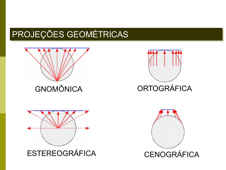 GNOMÔNICA ORTOGRÁFICA ESTEREOGRÁFICA CENOGRÁFICA PROJEÇÕES GEOMÉTRICAS