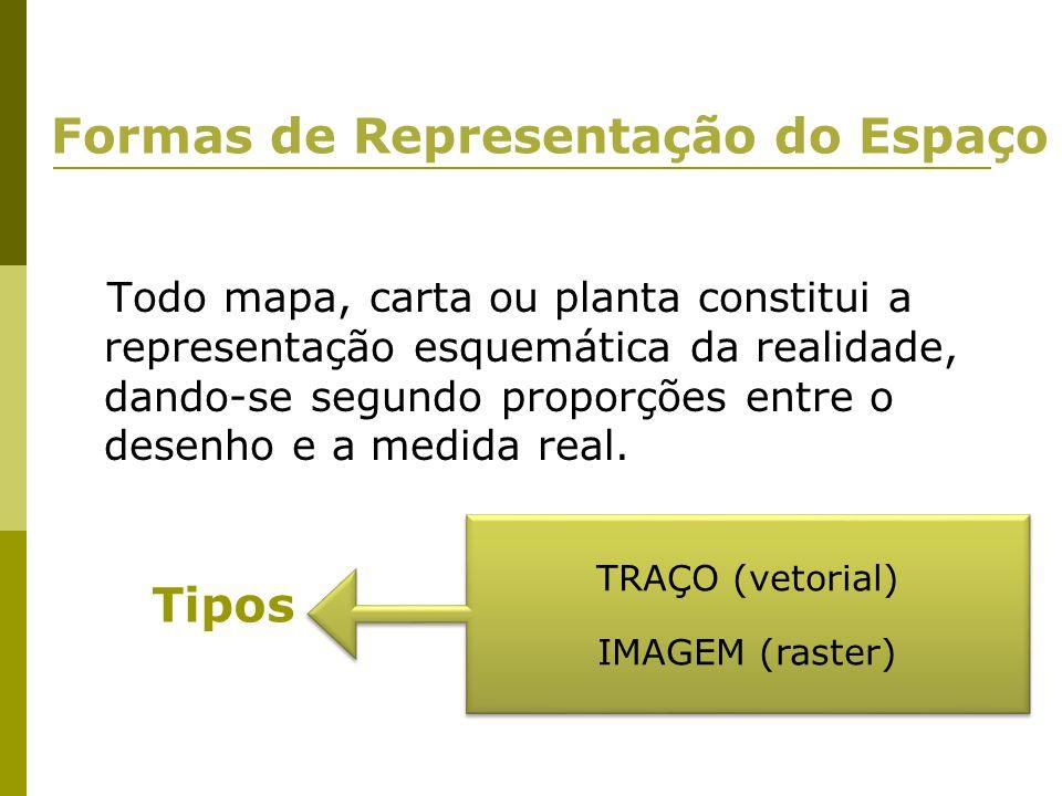 Todo mapa, carta ou planta constitui a representação esquemática da realidade, dando-se segundo proporções entre o desenho e a medida real. Formas de
