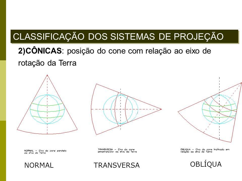 2)CÔNICAS: posição do cone com relação ao eixo de rotação da Terra NORMALTRANSVERSA OBLÍQUA CLASSIFICAÇÃO DOS SISTEMAS DE PROJEÇÃO