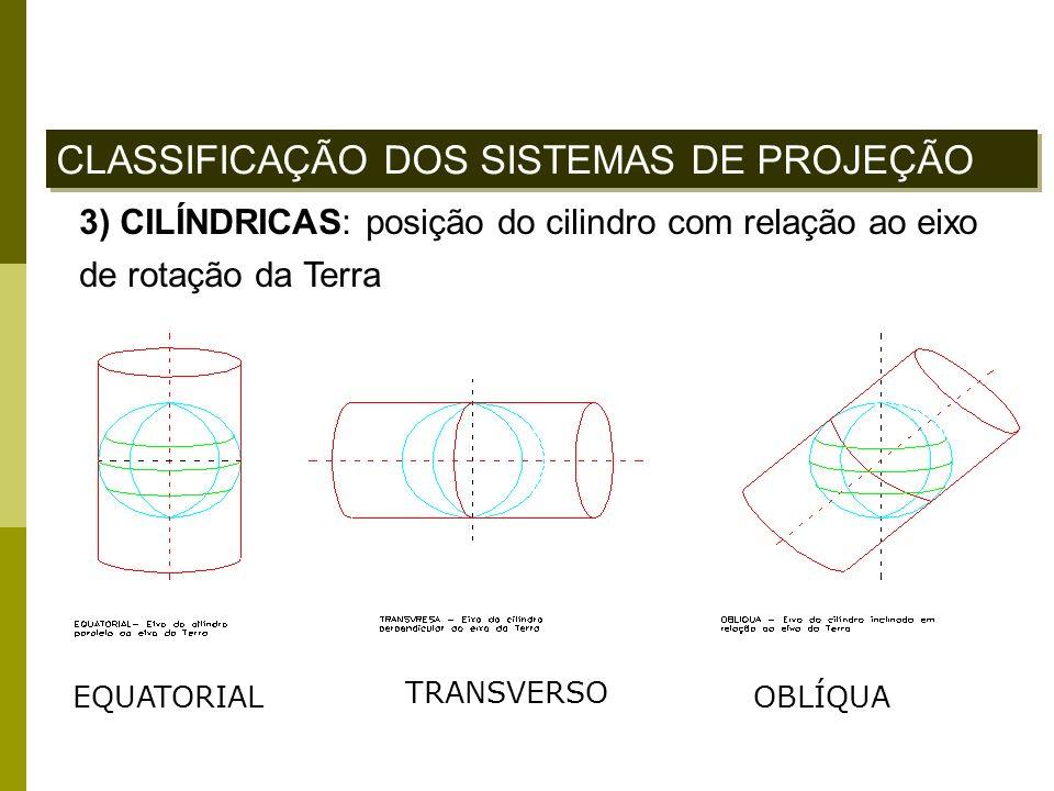 3) CILÍNDRICAS: posição do cilindro com relação ao eixo de rotação da Terra EQUATORIAL TRANSVERSO OBLÍQUA CLASSIFICAÇÃO DOS SISTEMAS DE PROJEÇÃO