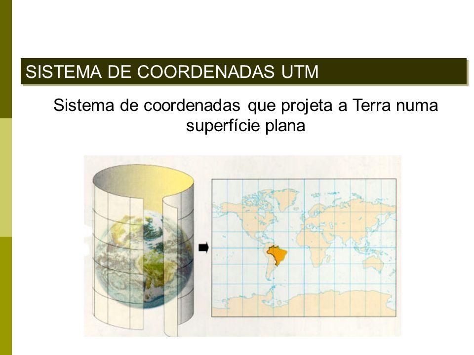 Sistema de coordenadas que projeta a Terra numa superfície plana SISTEMA DE COORDENADAS UTM