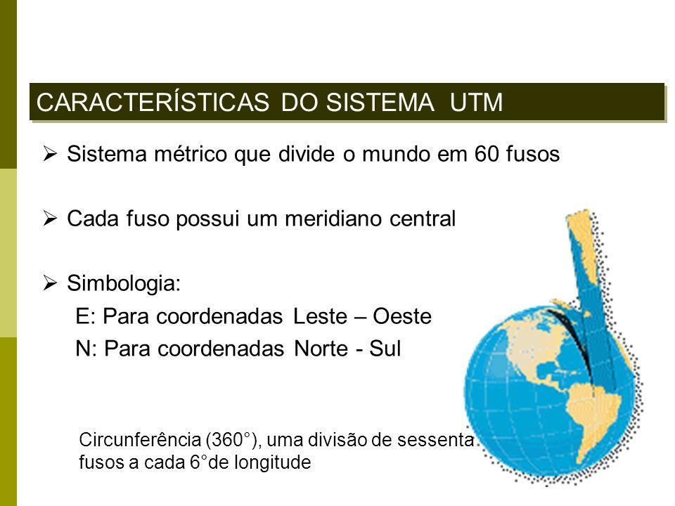 Circunferência (360°), uma divisão de sessenta fusos a cada 6°de longitude CARACTERÍSTICAS DO SISTEMA UTM Sistema métrico que divide o mundo em 60 fus