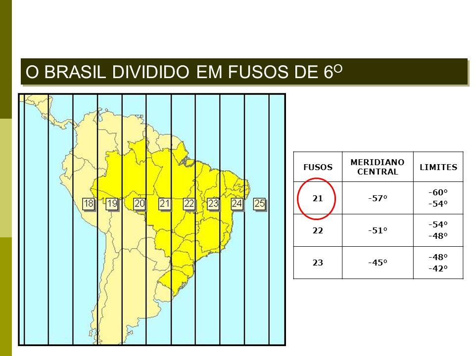 FUSOS MERIDIANO CENTRAL LIMITES 21-57° -60° -54° 22-51° -54° -48° 23-45° -48° -42° O BRASIL DIVIDIDO EM FUSOS DE 6 O
